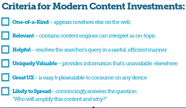 Moz, Modern Content Strategy